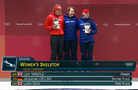 Double Olympic Champion