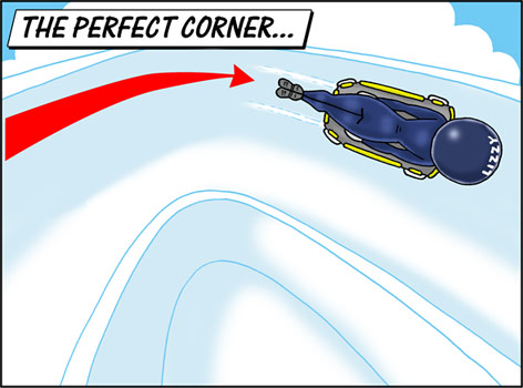 perfect-corner